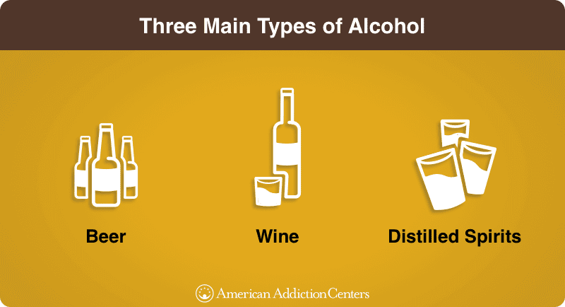 types-of-alcohol