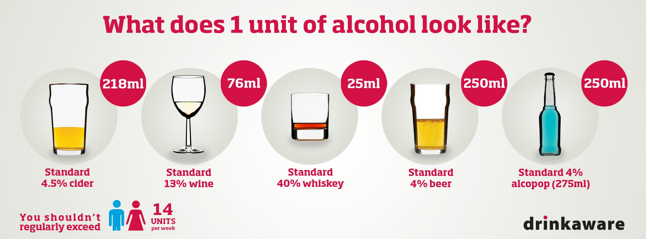 units-of-alcohol