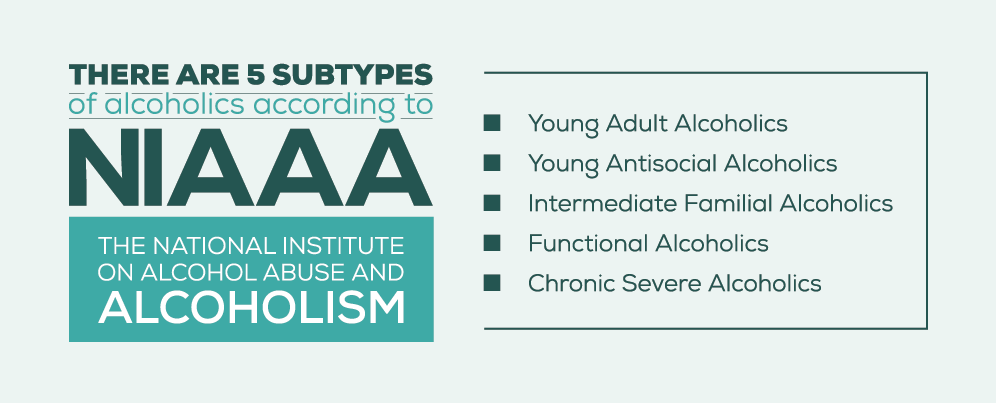 types-of-alcoholism