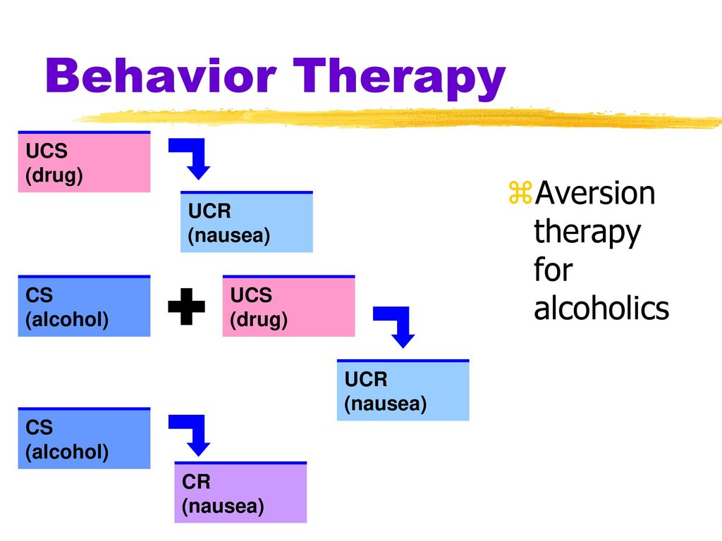aversion-therapy