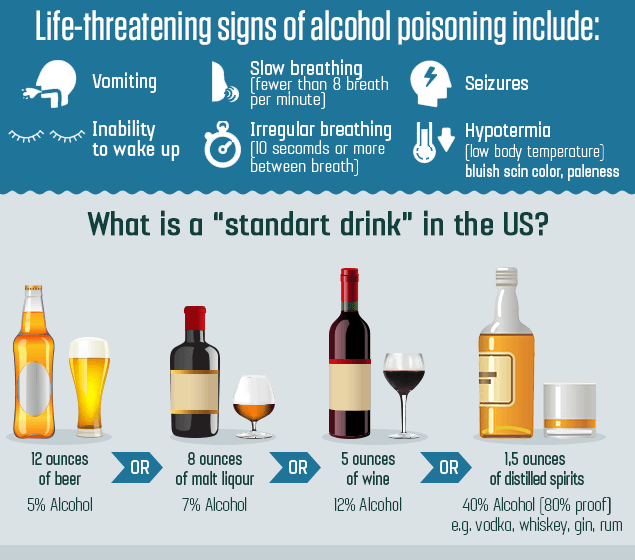 treatment-for-alcohol-poisoning
