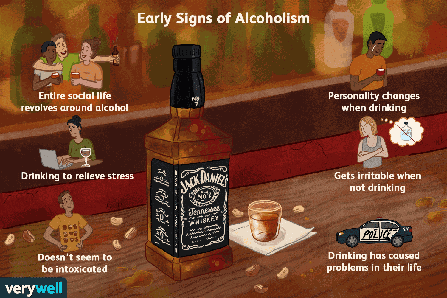who-is-an-alcoholic